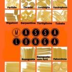Formatos mais comuns de macarrão